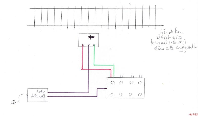 cablages des signaux. Black Bedroom Furniture Sets. Home Design Ideas