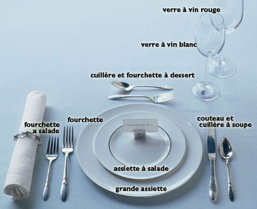 Une table bien mise for Couvert table disposition