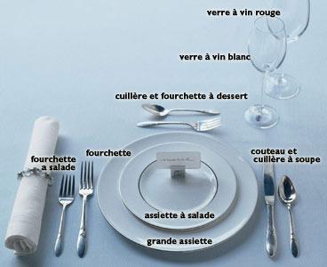 Une table bien mise - Couvert sur la table ...