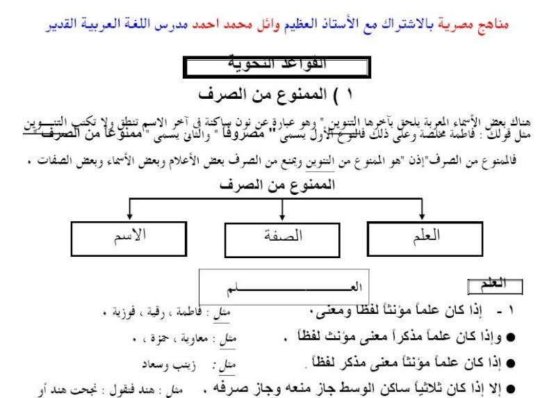 حصريا للصف الاول الثانوى الترم الثانى الاستاذ وائل محمد احمد