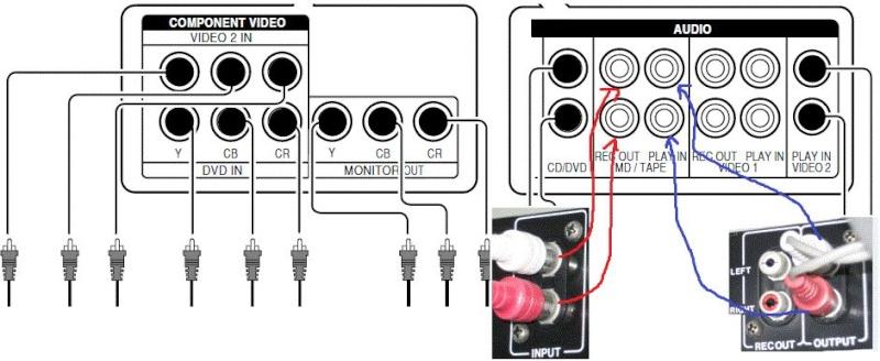 Schema Collegamento Equalizzatore Amplificatore : Vorrei aggiungere al mio amplificatore un equalizzatore