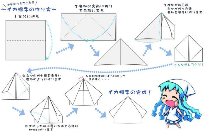 纸帽子的摺法图片